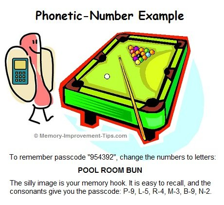Phonetic Number Example