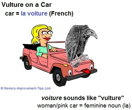 La voiture is the word for car in French.