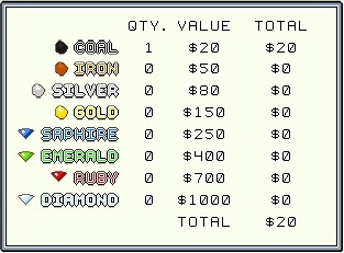 Mineral Value Chart