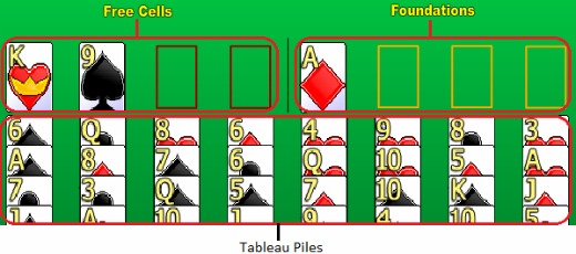 Freecell Solitaire sections