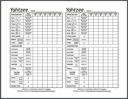 Canasta Score Sheet Free Sample Cricket Score Sheet Templates